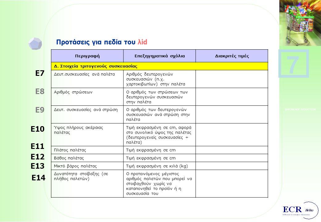 SHRINKAGE REDUCTION Προτάσεις για πεδία του λid 6 ΠεριγραφήΕπεξηγηματικά σχόλιαΔιακριτές τιμές Γ.