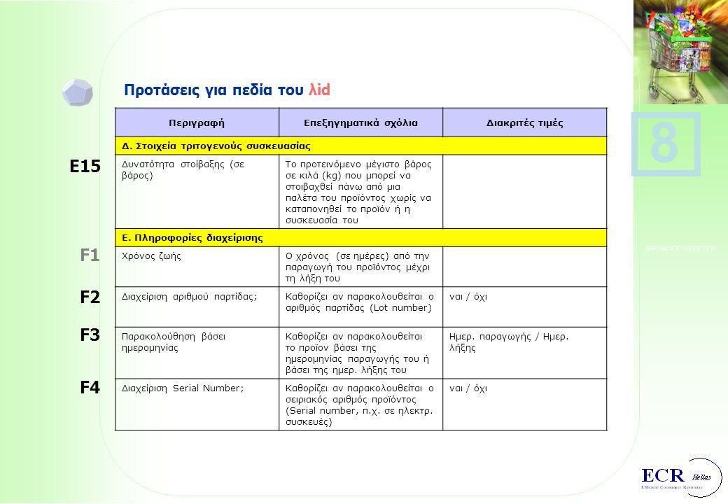 SHRINKAGE REDUCTION Προτάσεις για πεδία του λid 7 ΠεριγραφήΕπεξηγηματικά σχόλιαΔιακριτές τιμές Δ.