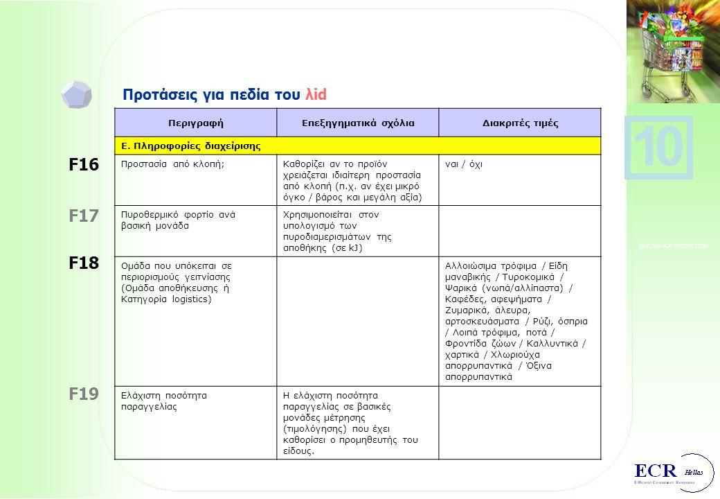 SHRINKAGE REDUCTION Προτάσεις για πεδία του λid 9 ΠεριγραφήΕπεξηγηματικά σχόλιαΔιακριτές τιμές Ε.