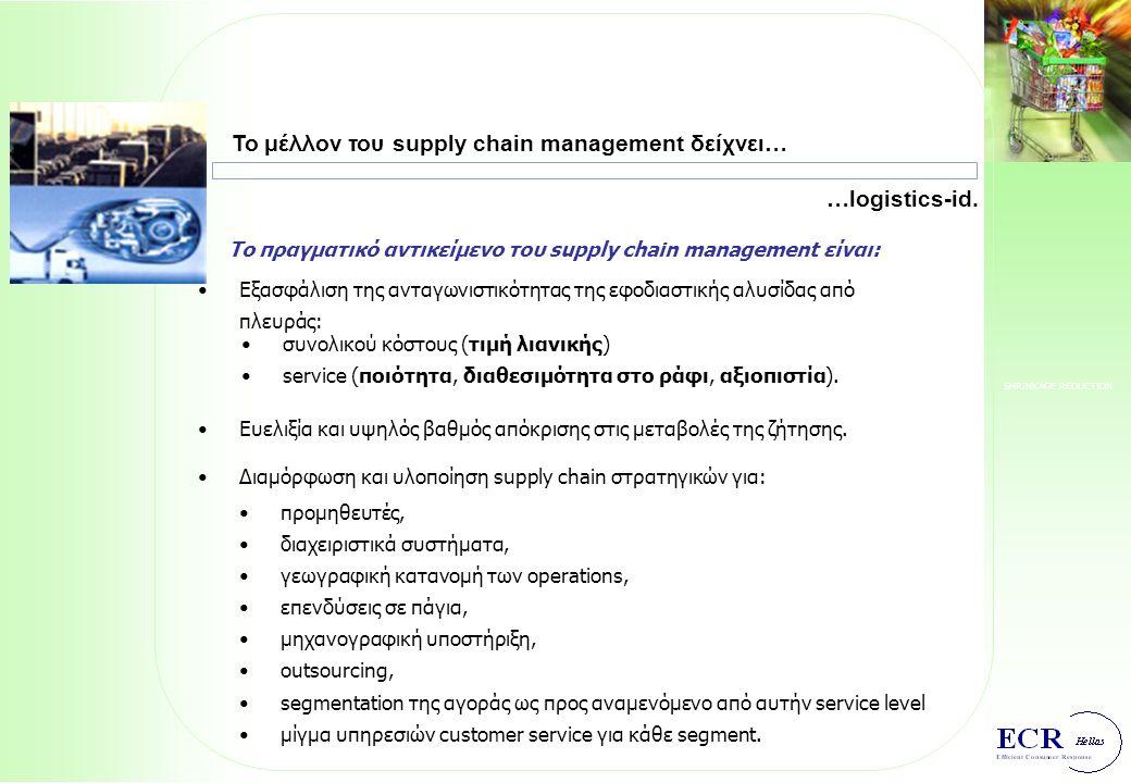 SHRINKAGE REDUCTION Logistics-id.: Τι είναι; Αντικείμενο της παρουσίασης Nέα μεθοδολογία για την εύκολη διάδοση κρίσιμης πληροφορίας κατά μήκος της εφοδιαστικής αλυσίδας.