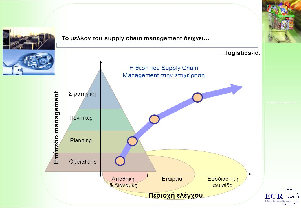 SHRINKAGE REDUCTION Ταχύτητα στη διάδοση της πληροφορίας (supply chain visibility).