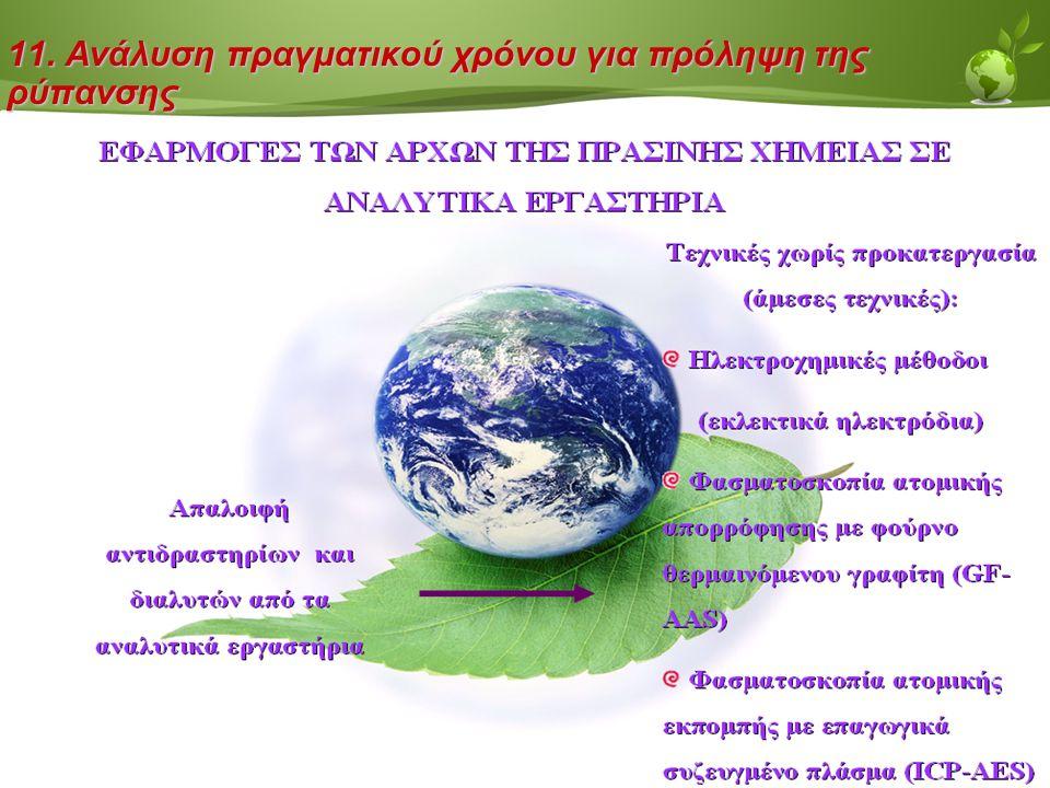 Page  101 11. Ανάλυση πραγματικού χρόνου για πρόληψη της ρύπανσης
