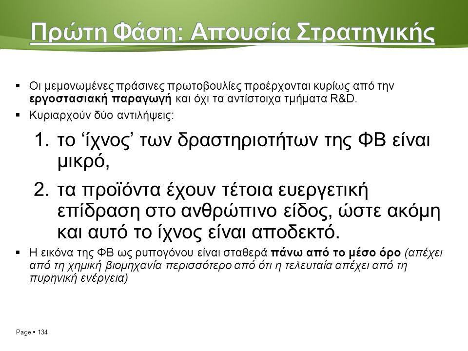 Page  134  Οι μεμονωμένες πράσινες πρωτοβουλίες προέρχονται κυρίως από την εργοστασιακή παραγωγή και όχι τα αντίστοιχα τμήματα R&D.