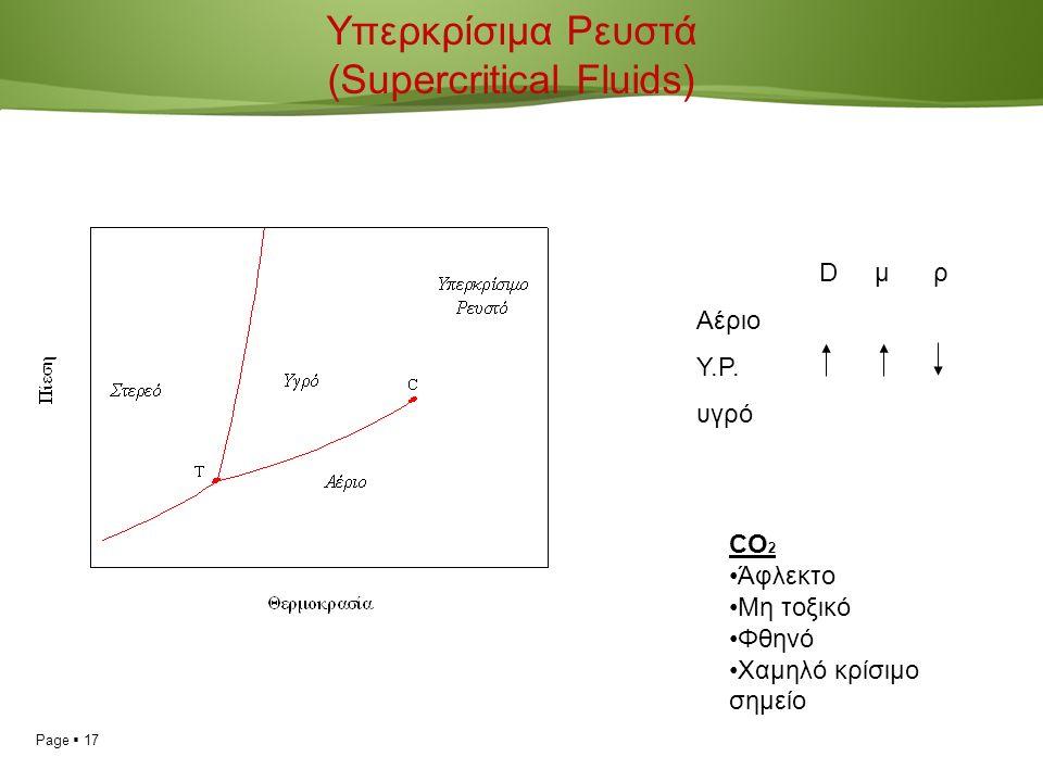 Page  17 Υπερκρίσιμα Ρευστά (Supercritical Fluids) D μ ρ Αέριο Υ.Ρ.