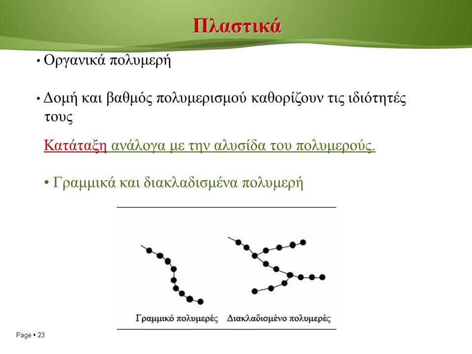 Page  23 Πλαστικά Οργανικά πολυμερή Δομή και βαθμός πολυμερισμού καθορίζουν τις ιδιότητές τους Κατάταξη ανάλογα με την αλυσίδα του πολυμερούς.