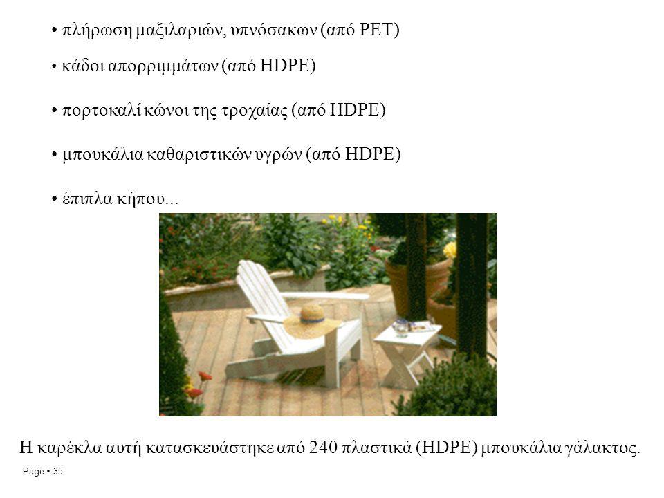 Page  35 κάδοι απορριμμάτων (από HDPE) πορτοκαλί κώνοι της τροχαίας (από ΗDPE) μπουκάλια καθαριστικών υγρών (από ΗDPE) έπιπλα κήπου...