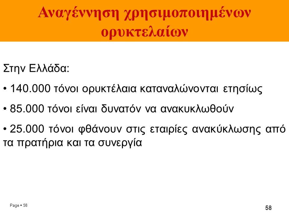 Page  58 58 Αναγέννηση χρησιμοποιημένων ορυκτελαίων Στην Ελλάδα: 1 40.000 τόνοι ορυκτέλαια καταναλώνονται ετησίως 85.000 τόνοι είναι δυνατόν να ανακυκλωθούν 25.000 τόνοι φθάνουν στις εταιρίες ανακύκλωσης από τα πρατήρια και τα συνεργία