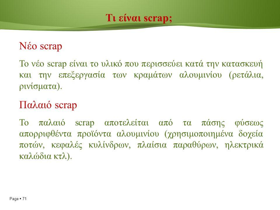 Page  71 Νέο scrap Το νέο scrap είναι το υλικό που περισσεύει κατά την κατασκευή και την επεξεργασία των κραμάτων αλουμινίου (ρετάλια, ρινίσματα).