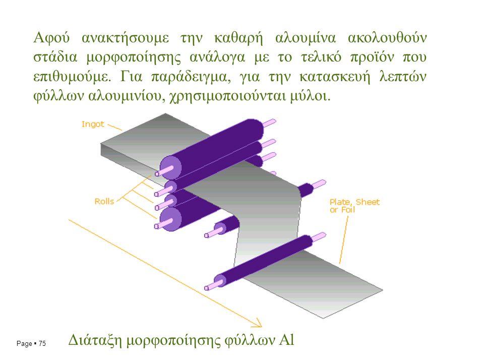 Page  75 Διάταξη μορφοποίησης φύλλων Al Αφού ανακτήσουμε την καθαρή αλουμίνα ακολουθούν στάδια μορφοποίησης ανάλογα με το τελικό προϊόν που επιθυμούμε.