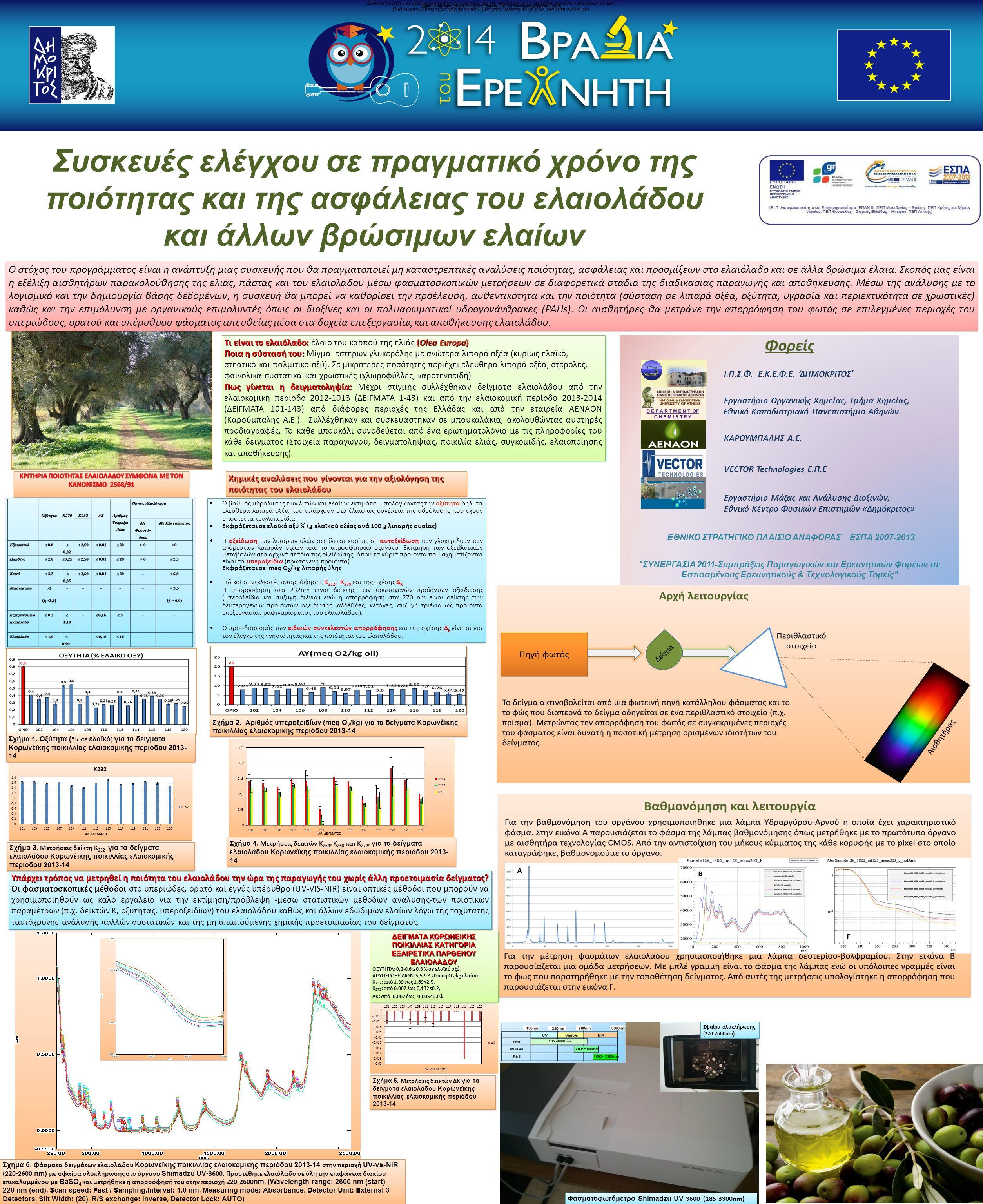 Τι είναι το ελαιόλαδο: (Olea Europa) Τι είναι το ελαιόλαδο: έλαιο του καρπού της ελιάς (Olea Europa) Ποια η σύστασή του: Ποια η σύστασή του: Μίγμα εστ