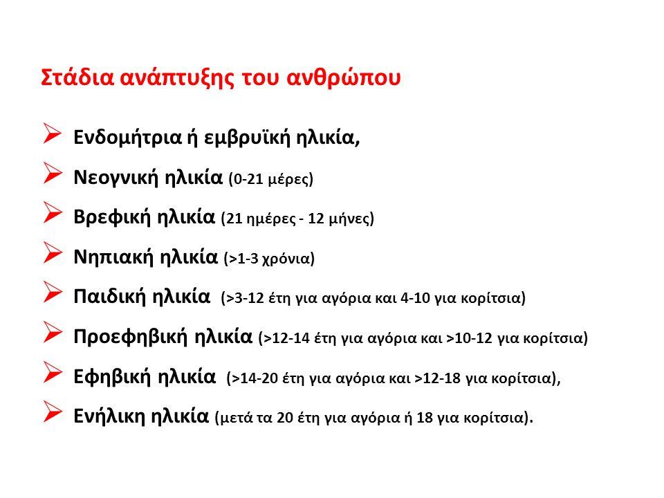 Στάδια ανάπτυξης του ανθρώπου  Ενδομήτρια ή εμβρυϊκή ηλικία,  Νεογνική ηλικία (0-21 μέρες)  Βρεφική ηλικία (21 ημέρες - 12 μήνες)  Νηπιακή ηλικία (>1-3 χρόνια)  Παιδική ηλικία (>3-12 έτη για αγόρια και 4-10 για κορίτσια)  Προεφηβική ηλικία (>12-14 έτη για αγόρια και >10-12 για κορίτσια)  Εφηβική ηλικία (>14-20 έτη για αγόρια και >12-18 για κορίτσια),  Ενήλικη ηλικία (μετά τα 20 έτη για αγόρια ή 18 για κορίτσια).