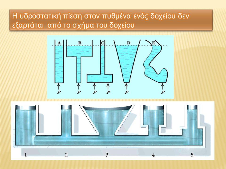 Αν το ύψος της στήλης του υγρού και στα 5 δοχεία είναι ίδιο και περιέχουν όλα το ίδιο υγρό σε ποιο δοχείο η πίεση στον πυθμένα του είναι μεγαλύτερη; Ο όγκος του υγρό σε κάθε δοχείο δεν είναι απαραίτητα ο ίδιος.