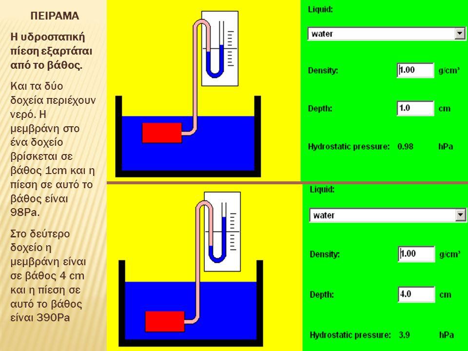 ΠΕΙΡΑΜΑ Η υδροστατική πίεση εξαρτάται από το βάθος.
