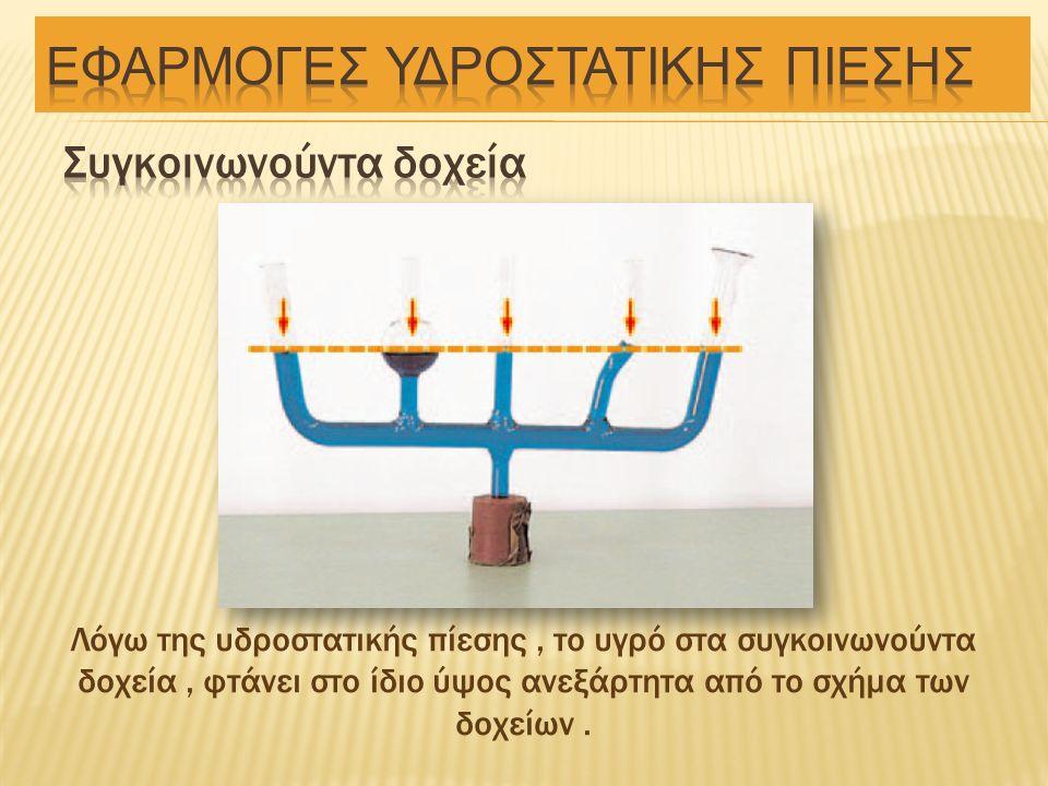* Η πίεση σε ένα βάθος από την ελεύθερη επιφάνεια ενός ακίνητου υγρού είναι το αποτέλεσμα του βάρους του υγρού που ασκείται στην μονάδα επιφάνειας σε αυτό το βάθος συν την πίεση που ασκείται στο υγρό στην ελεύθερη επιφάνειά του.