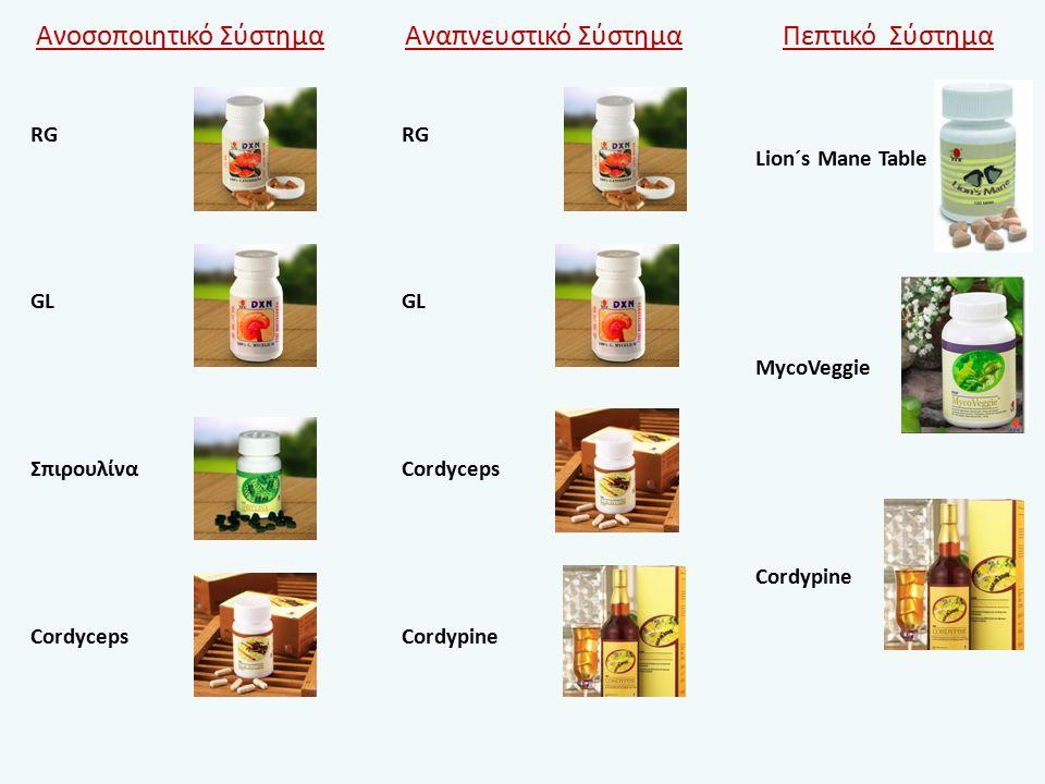 Ανοσοποιητικό Σύστημα RG GL Σπιρουλίνα Cordyceps Πεπτικό Σύστημα Lion´s Mane Table MycoVeggie Cordypine Αναπνευστικό Σύστημα RG GL Cordyceps Cordypine