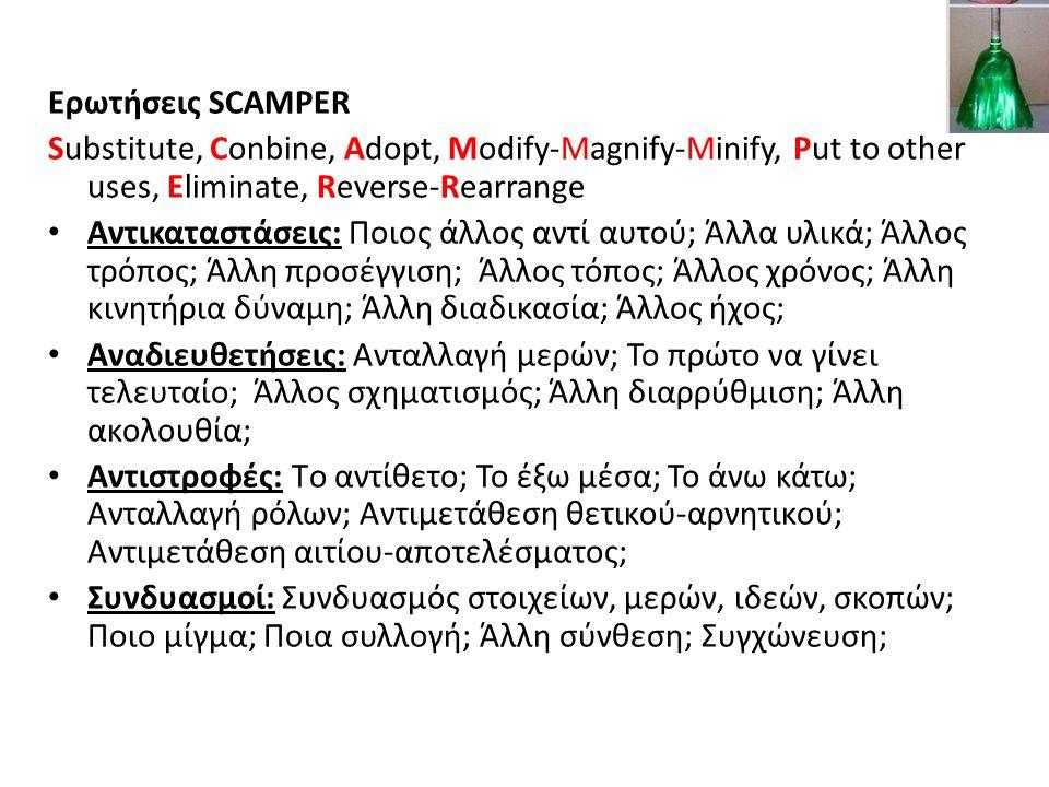 Ερωτήσεις SCAMPER Substitute, Conbine, Adopt, Modify-Magnify-Minify, Put to other uses, Eliminate, Reverse-Rearrange Αντικαταστάσεις: Ποιος άλλος αντί