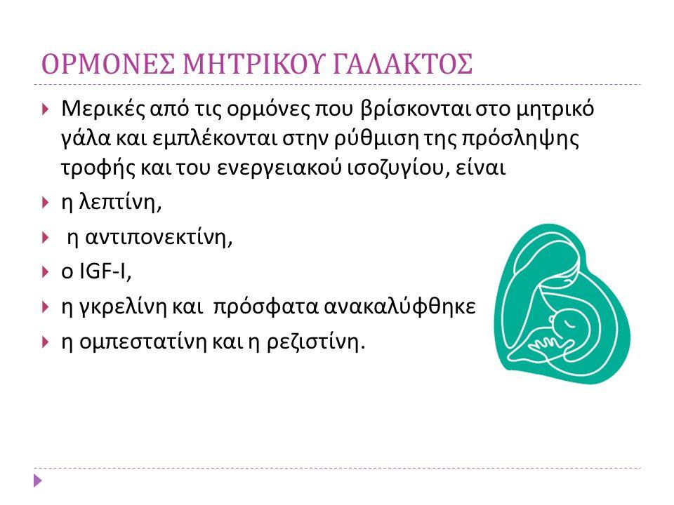 ΟΡΜΟΝΕΣ ΜΗΤΡΙΚΟΥ ΓΑΛΑΚΤΟΣ  Μερικές από τις ορμόνες που βρίσκονται στο μητρικό γάλα και εμπλέκονται στην ρύθμιση της πρόσληψης τροφής και του ενεργεια