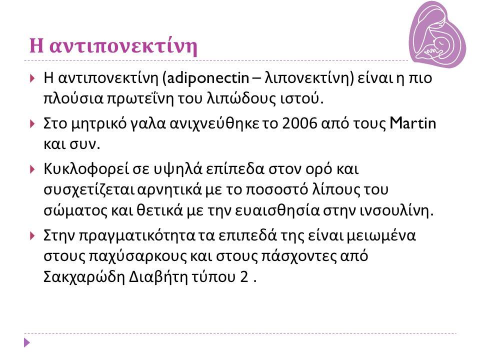 Η αντιπονεκτίνη  Η αντιπονεκτίνη (adiponectin – λιπονεκτίνη ) είναι η πιο πλούσια πρωτεΐνη του λιπώδους ιστού.  Στο μητρικό γαλα ανιχνεύθηκε το 2006