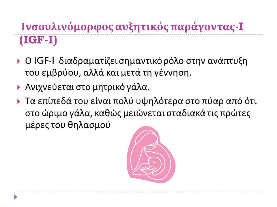 Ινσουλινόμορφος αυξητικός παράγοντας -I (IGF-I)  Ο IGF-I διαδραματίζει σημαντικό ρόλο στην ανάπτυξη του εμβρύου, αλλά και μετά τη γέννηση.  Ανιχνεύε