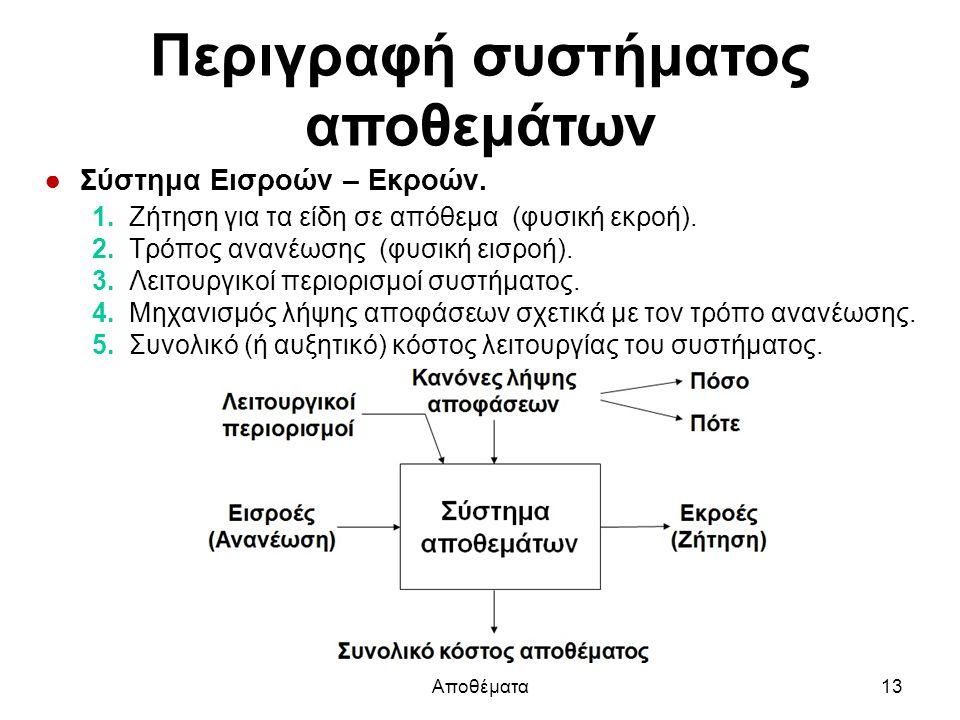 Περιγραφή συστήματος αποθεμάτων ●Σύστημα Εισροών – Εκροών.