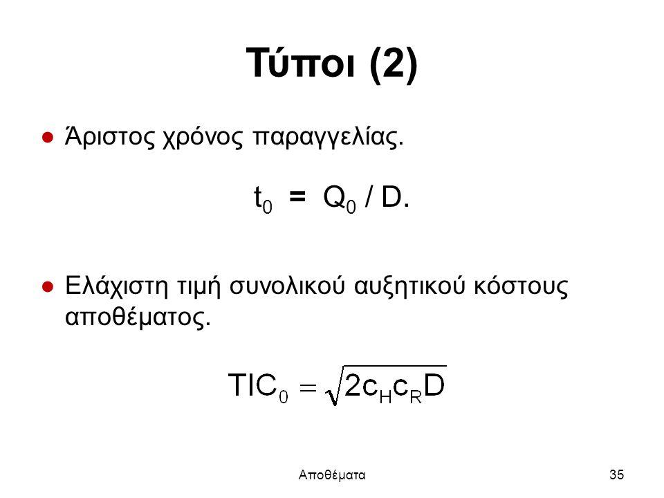 Τύποι (2) ●Άριστος χρόνος παραγγελίας. t 0 = Q 0 / D.