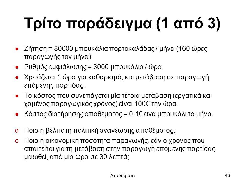 Τρίτο παράδειγμα (1 από 3) ●Ζήτηση = 80000 μπουκάλια πορτοκαλάδας / μήνα (160 ώρες παραγωγής τον μήνα).