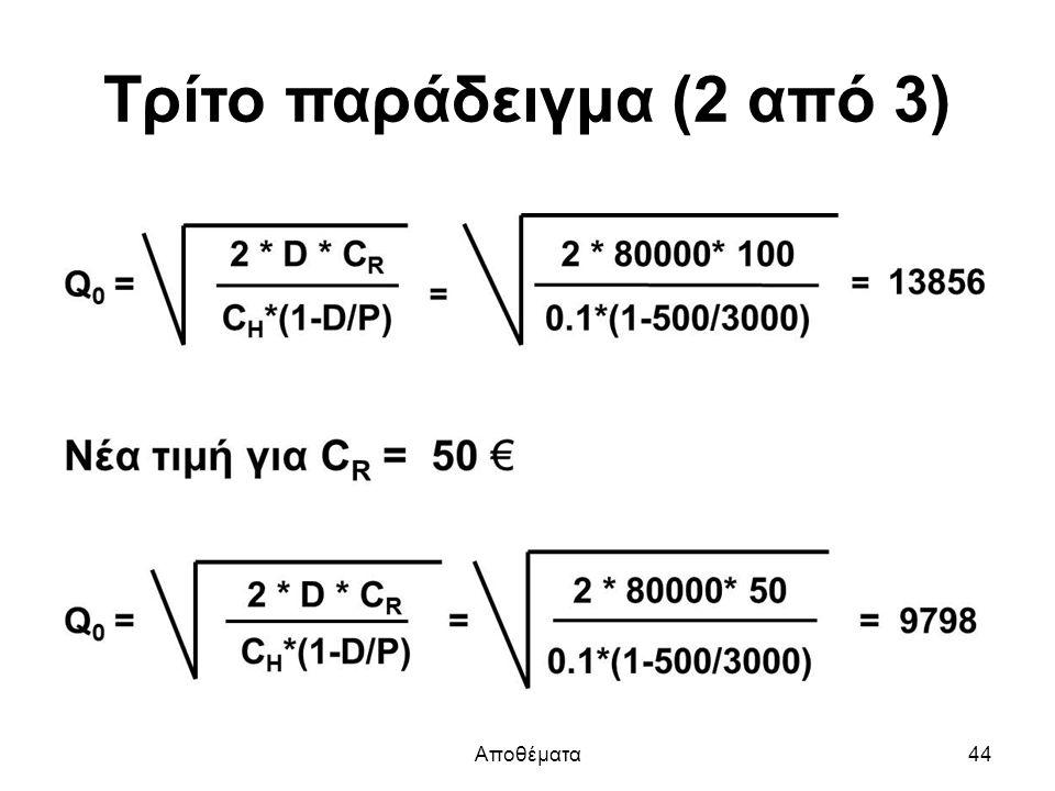 Τρίτο παράδειγμα (2 από 3) Αποθέματα44
