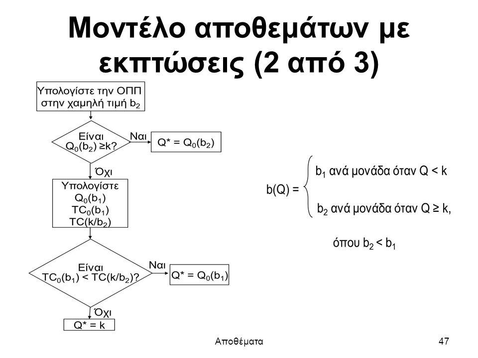 Μοντέλο αποθεμάτων με εκπτώσεις (2 από 3) Αποθέματα47