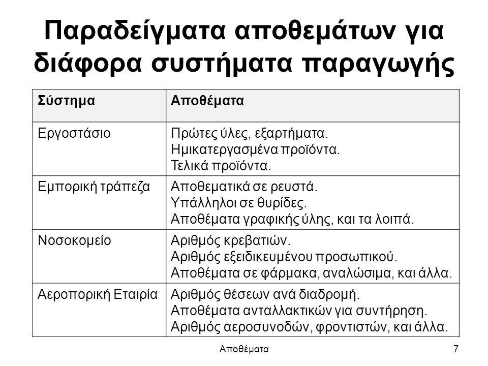 Παραδείγματα αποθεμάτων για διάφορα συστήματα παραγωγής ΣύστημαΑποθέματα ΕργοστάσιοΠρώτες ύλες, εξαρτήματα.