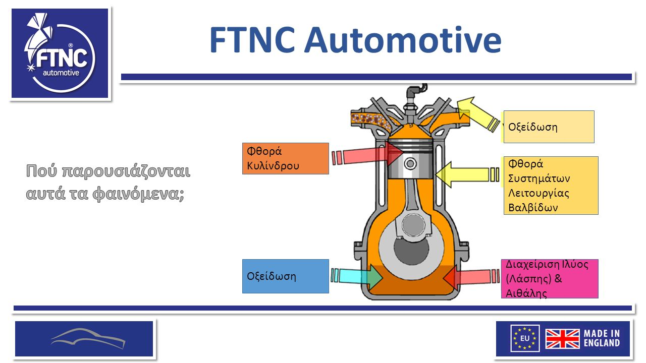 FTNC Automotive Το FTNC SHPD E7 15W-40 είναι λάδι κινητήρα ντίζελ βαριάς χρήσης που ενσωματώνει τεχνολογία πρόσθετων νέας γενιάς.