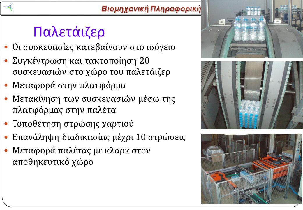 Βιομηχανική Πληροφορική Παλετάιζερ Οι συσκευασίες κατεβαίνουν στο ισόγειο Συγκέντρωση και τακτοποίηση 20 συσκευασιών στο χώρο του παλετάιζερ Μεταφορά στην πλατφόρμα Μετακίνηση των συσκευασιών μέσω της πλατφόρμας στην παλέτα Τοποθέτηση στρώσης χαρτιού Επανάληψη διαδικασίας μέχρι 10 στρώσεις Μεταφορά παλέτας με κλαρκ στον αποθηκευτικό χώρο