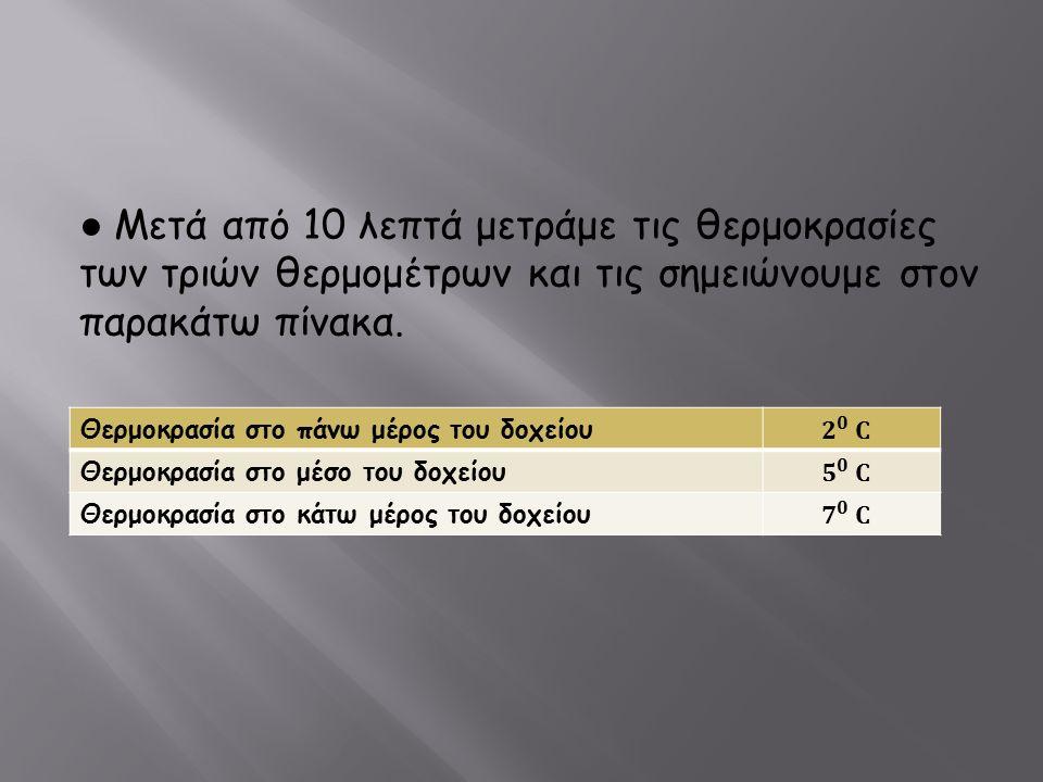 ● Μετά από 10 λεπτά μετράμε τις θερμοκρασίες των τριών θερμομέτρων και τις σημειώνουμε στον παρακάτω πίνακα.