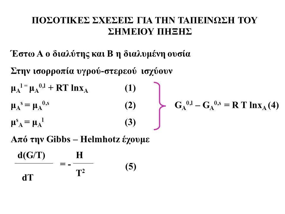ΠΟΣΟΤΙΚΕΣ ΣΧΕΣΕΙΣ ΓΙΑ ΤΗΝ ΤΑΠΕΙΝΩΣΗ ΤΟΥ ΣΗΜΕΙΟΥ ΠΗΞΗΣ Έστω Α ο διαλύτης και Β η διαλυμένη ουσία Στην ισορροπία υγρού-στερεού ισχύουν μ Α l = μ Α 0,l + RT lnx A (1) μ Α s = μ Α 0,s (2) G A 0,l – G A 0,s = R T lnx A (4) μ s A = μ Α l (3) Aπό την Gibbs – Helmhotz έχουμε d(G/T) dT = - H T2T2 (5)