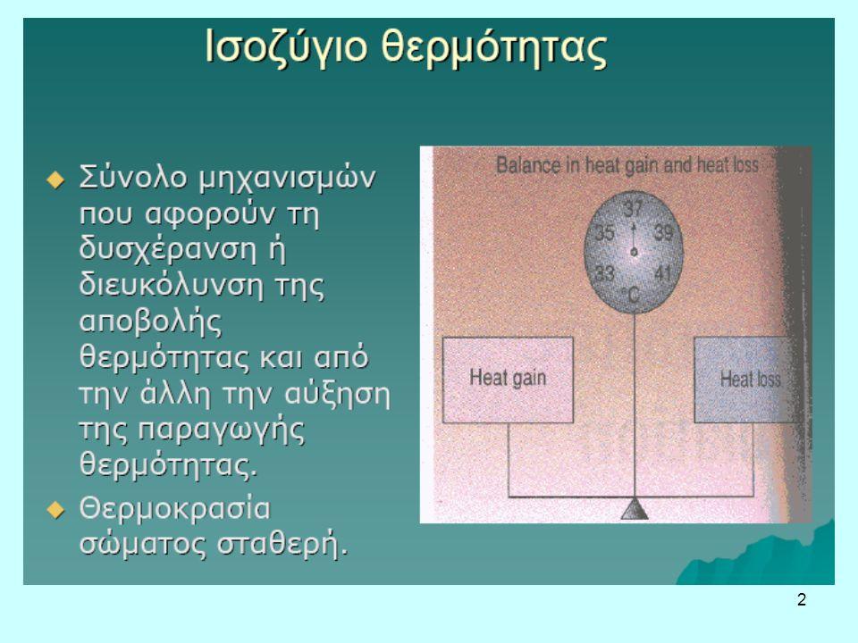 23 Προδιαθεσικοί παράγοντες θερμοπληξίας Υψηλή θερμοκρασία και υγρασία περιβάλλοντος.