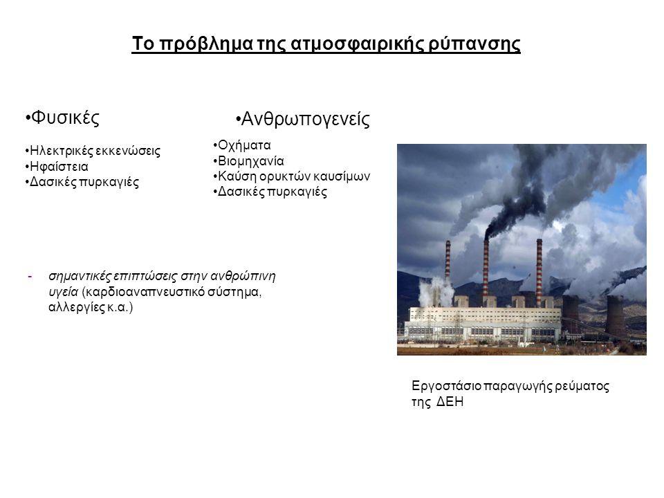 Το πρόβλημα της ατμοσφαιρικής ρύπανσης -σημαντικές επιπτώσεις στην ανθρώπινη υγεία (καρδιοαναπνευστικό σύστημα, αλλεργίες κ.α.) Ανθρωπογενείς Οχήματα Βιομηχανία Καύση ορυκτών καυσίμων Δασικές πυρκαγιές Φυσικές Ηλεκτρικές εκκενώσεις Ηφαίστεια Δασικές πυρκαγιές Εργοστάσιο παραγωγής ρεύματος της ΔΕΗ