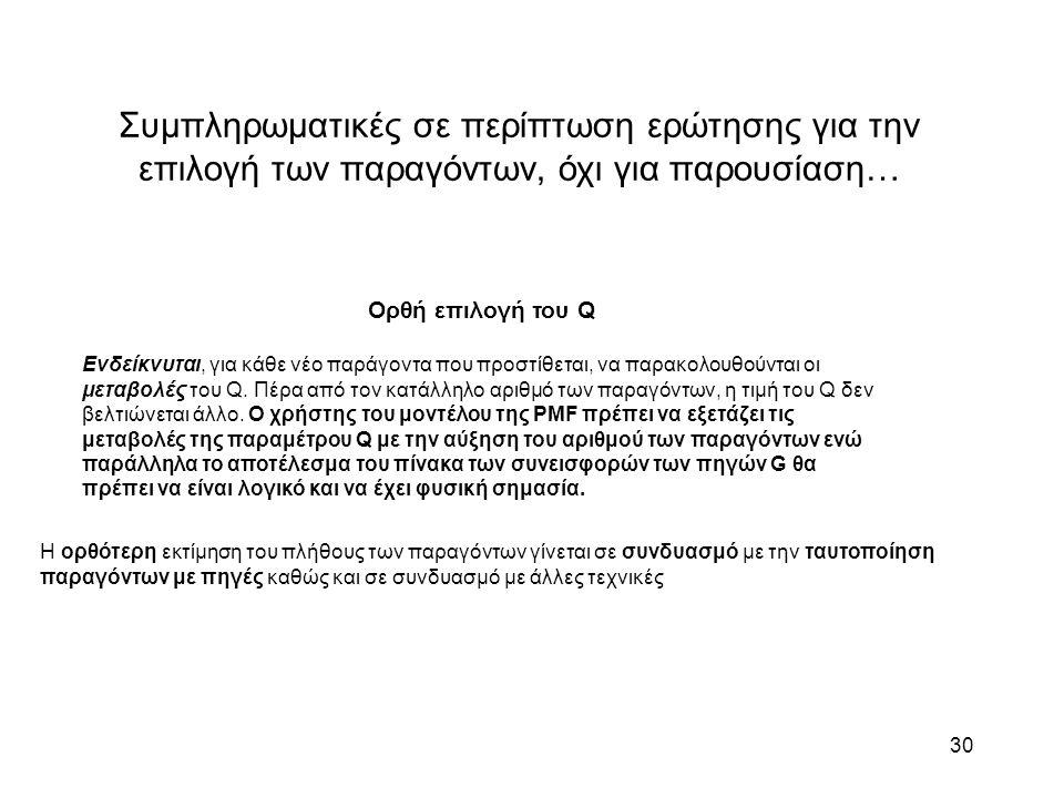 30 Ορθή επιλογή του Q Ενδείκνυται, για κάθε νέο παράγοντα που προστίθεται, να παρακολουθούνται οι μεταβολές του Q.