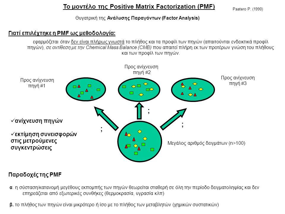 Γιατί επιλέχτηκε η PMF ως μεθοδολογία: εφαρμόζεται όταν δεν είναι πλήρως γνωστά το πλήθος και τα προφίλ των πηγών (απαιτούνται ενδεικτικά προφίλ πηγών), σε αντίθεση με την Chemical Mass Balance (CMB) που απαιτεί πλήρη εκ των προτέρων γνώση του πλήθους και των προφίλ των πηγών.