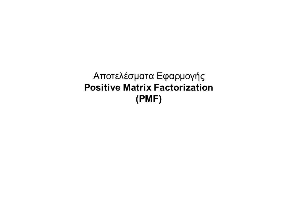 Αποτελέσματα Εφαρμογής Positive Matrix Factorization (PMF)