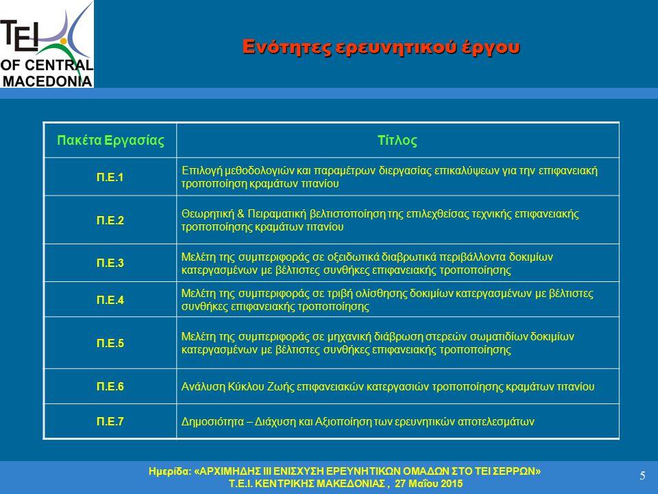 5 Ενότητες ερευνητικού έργου Πακέτα ΕργασίαςΤίτλος Π.Ε.1 Επιλογή μεθοδολογιών και παραμέτρων διεργασίας επικαλύψεων για την επιφανειακή τροποποίηση κραμάτων τιτανίου Π.Ε.2 Θεωρητική & Πειραματική βελτιστοποίηση της επιλεχθείσας τεχνικής επιφανειακής τροποποίησης κραμάτων τιτανίου Π.Ε.3 Μελέτη της συμπεριφοράς σε οξειδωτικά διαβρωτικά περιβάλλοντα δοκιμίων κατεργασμένων με βέλτιστες συνθήκες επιφανειακής τροποποίησης Π.Ε.4 Μελέτη της συμπεριφοράς σε τριβή ολίσθησης δοκιμίων κατεργασμένων με βέλτιστες συνθήκες επιφανειακής τροποποίησης Π.Ε.5 Μελέτη της συμπεριφοράς σε μηχανική διάβρωση στερεών σωματιδίων δοκιμίων κατεργασμένων με βέλτιστες συνθήκες επιφανειακής τροποποίησης Π.Ε.6Ανάλυση Κύκλου Ζωής επιφανειακών κατεργασιών τροποποίησης κραμάτων τιτανίου Π.Ε.7Δημοσιότητα – Διάχυση και Αξιοποίηση των ερευνητικών αποτελεσμάτων Ημερίδα: «ΑΡΧΙΜΗΔΗΣ ΙII ΕΝΙΣΧΥΣΗ ΕΡΕΥΝΗΤΙΚΩΝ ΟΜΑΔΩΝ ΣΤΟ ΤΕΙ ΣΕΡΡΩΝ» Τ.Ε.Ι.