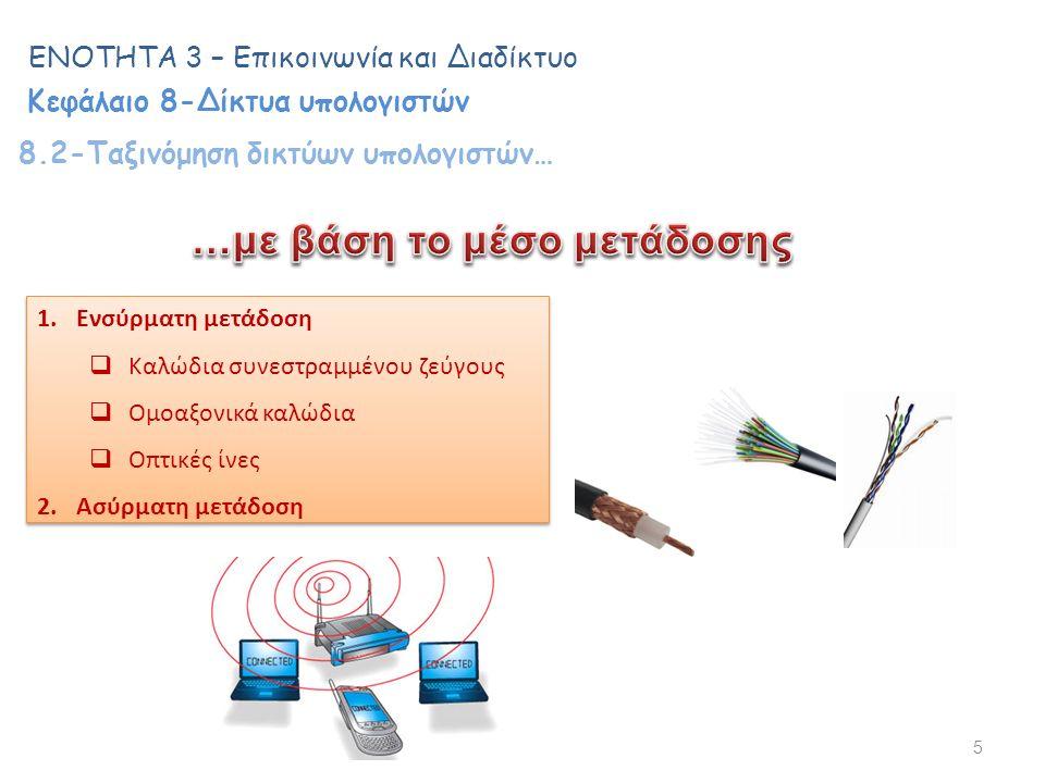 5 ΕΝΟΤΗΤΑ 3 – Επικοινωνία και Διαδίκτυο Κεφάλαιο 8-Δίκτυα υπολογιστών 8.2-Ταξινόμηση δικτύων υπολογιστών… 1.Ενσύρματη μετάδοση  Καλώδια συνεστραμμένου ζεύγους  Ομοαξονικά καλώδια  Οπτικές ίνες 2.Ασύρματη μετάδοση 1.Ενσύρματη μετάδοση  Καλώδια συνεστραμμένου ζεύγους  Ομοαξονικά καλώδια  Οπτικές ίνες 2.Ασύρματη μετάδοση