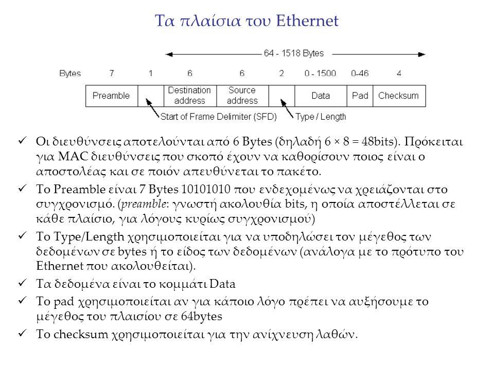 Τα πλαίσια του Ethernet Οι διευθύνσεις αποτελούνται από 6 Bytes (δηλαδή 6 × 8 = 48bits). Πρόκειται για MAC διευθύνσεις που σκοπό έχουν να καθορίσουν π