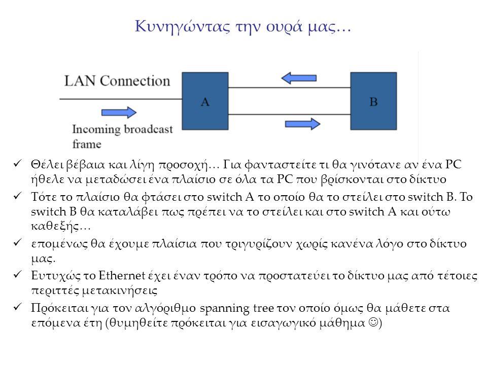 Τα υπέρ και τα κατά μίας full duplex υλοποίησης: + Υπέρ Δεν έχουμε συγκρούσεις και επομένως καθυστερήσεις στην μετάδοση πλαισίων.