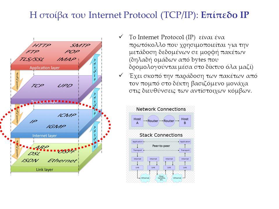 Η στοίβα του Internet Protocol (TCP/IP): Επίπεδο IP Τα δεδομένα από το υψηλότερο επίπεδο (δηλαδή το TCP που θα δούμε στη συνέχεια) εσωκλείονται σε πακέτα του IP τα οποία είναι και γνωστά ως datagrams.