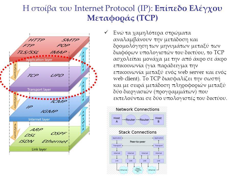 Η στοίβα του Internet Protocol (IP): Επίπεδο Ελέγχου Μεταφοράς (TCP) Ενώ τα χαμηλότερα στρώματα αναλαμβάνουν την μετάδοση και δρομολόγηση των μηνυμάτω