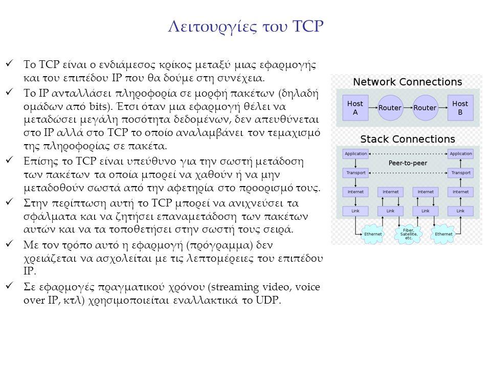 Λειτουργίες του TCP Το TCP είναι ο ενδιάμεσος κρίκος μεταξύ μιας εφαρμογής και του επιπέδου IP που θα δούμε στη συνέχεια. To ΙP ανταλλάσει πληροφορία