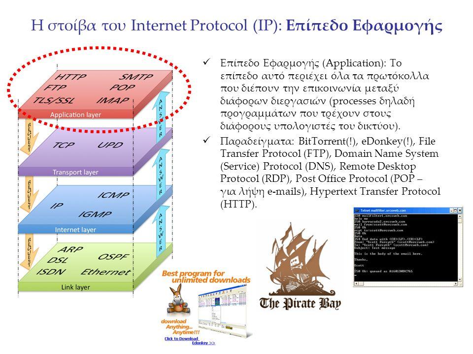 Η στοίβα του Internet Protocol (IP): Επίπεδο Εφαρμογής Επίπεδο Εφαρμογής (Application): Το επίπεδο αυτό περιέχει όλα τα πρωτόκολλα που διέπουν την επι