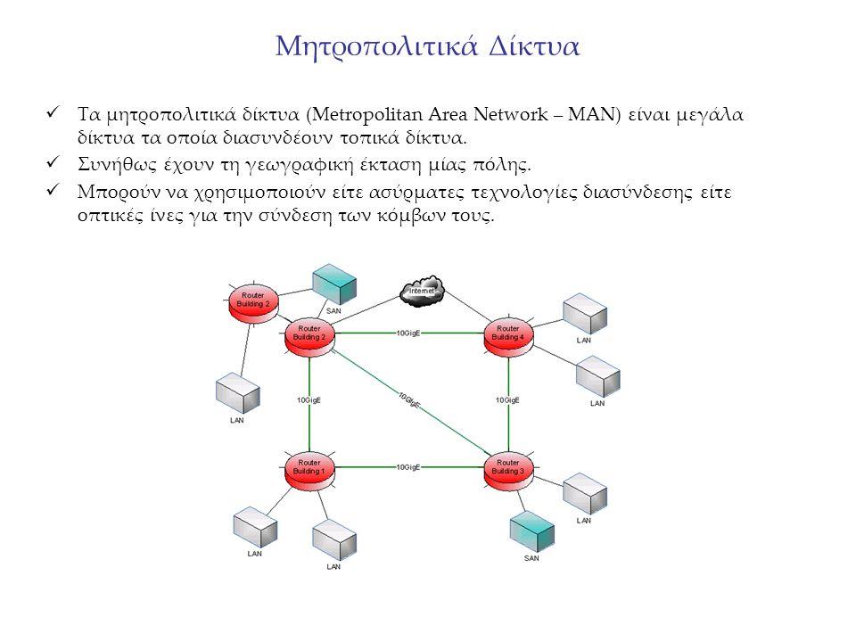 Μητροπολιτικά Δίκτυα Τα μητροπολιτικά δίκτυα (Metropolitan Area Network – MAN) είναι μεγάλα δίκτυα τα οποία διασυνδέουν τοπικά δίκτυα. Συνήθως έχουν τ