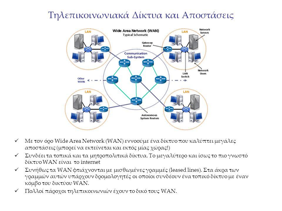 Τηλεπικοινωνιακά Δίκτυα και Αποστάσεις Με τον όρο Wide Area Network (WAN) εννοούμε ένα δίκτυο που καλύπτει μεγάλες αποστάσεις (μπορεί να εκτείνεται κα