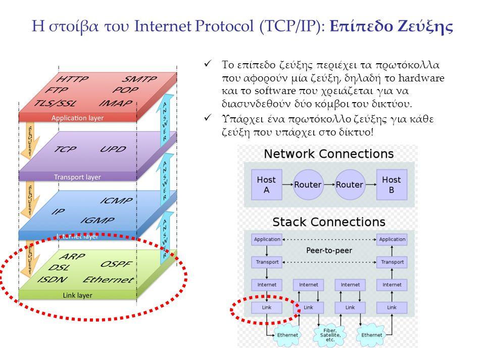 Η στοίβα του Internet Protocol (TCP/IP): Eπίπεδο Ζεύξης Το επίπεδο ζεύξης περιέχει τα πρωτόκολλα που αφορούν μία ζεύξη, δηλαδή το hardware και το soft