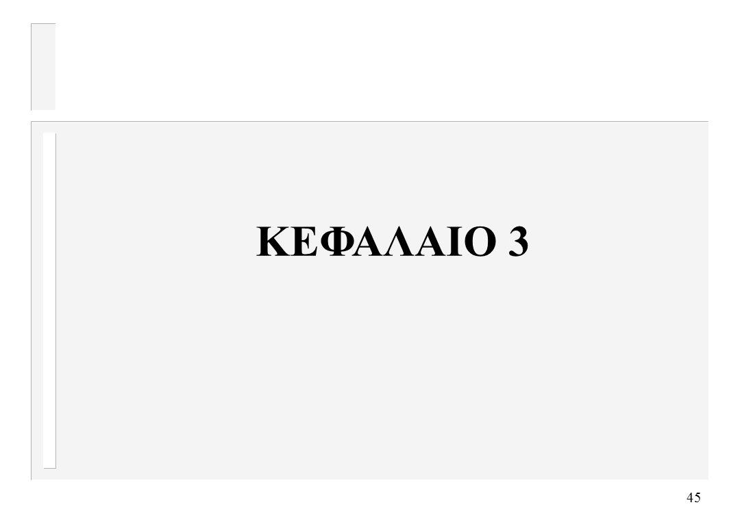 45 ΚΕΦΑΛΑΙΟ 3